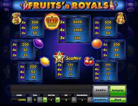Игра на риск в Fruits n Royals